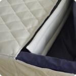 Thermo Trennteil Textiel
